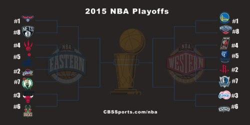 2015 NBA Playoffs Bracket