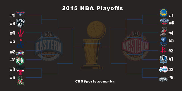 2015 NBA Playoffs Bracket
