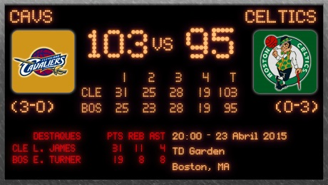 Cavaliers-Celtics pós-jogo