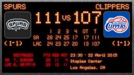 Clippers-Spurs pós-jogo