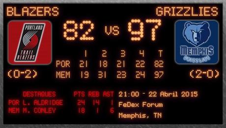 Grizzlies-Blazers pós-jogo