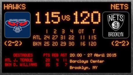 Hawks-Nets pós-jogo