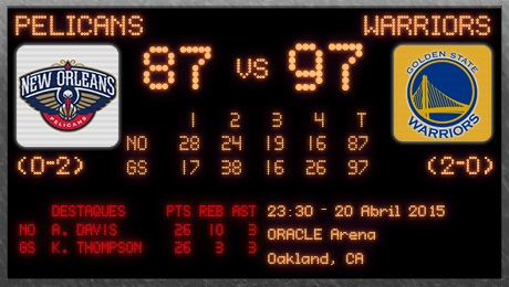 Pelicans-Warriors pós-jogo